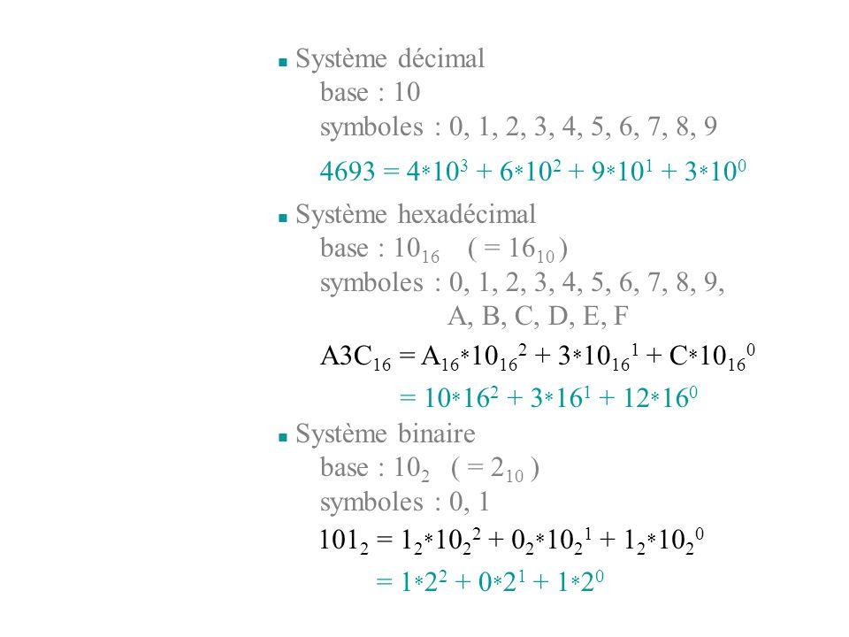 n Système décimal base : 10 symboles : 0, 1, 2, 3, 4, 5, 6, 7, 8, 9 n Système hexadécimal base : 10 16 ( = 16 10 ) symboles : 0, 1, 2, 3, 4, 5, 6, 7,