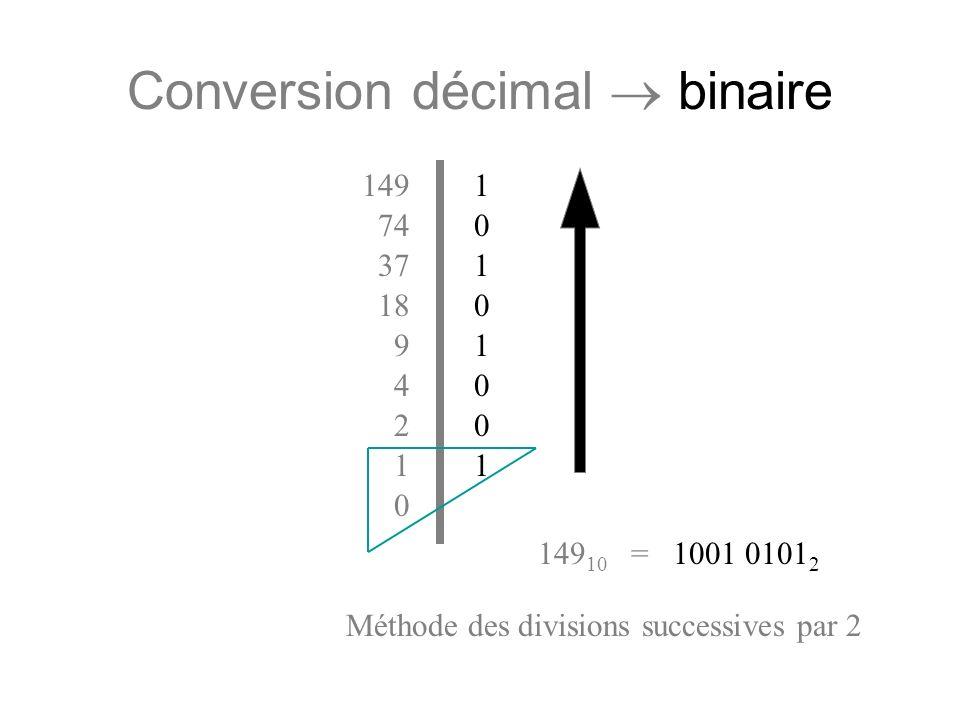 Conversion décimal binaire 149 74 37 18 9 4 2 1 0 1 0 1 0 1 0 1 0 149 10 = 1001 0101 2 Méthode des divisions successives par 2
