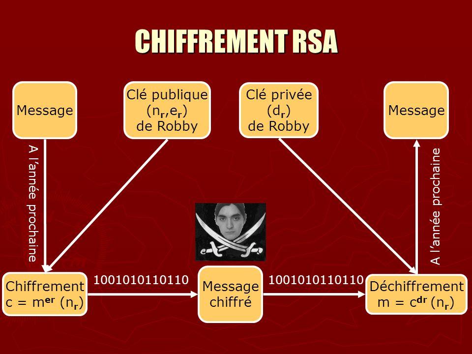 CHIFFREMENT RSA Message Clé publique (n r,e r ) de Robby Message chiffré Chiffrement c = m er (n r ) Déchiffrement m = c dr (n r ) Message Clé privée
