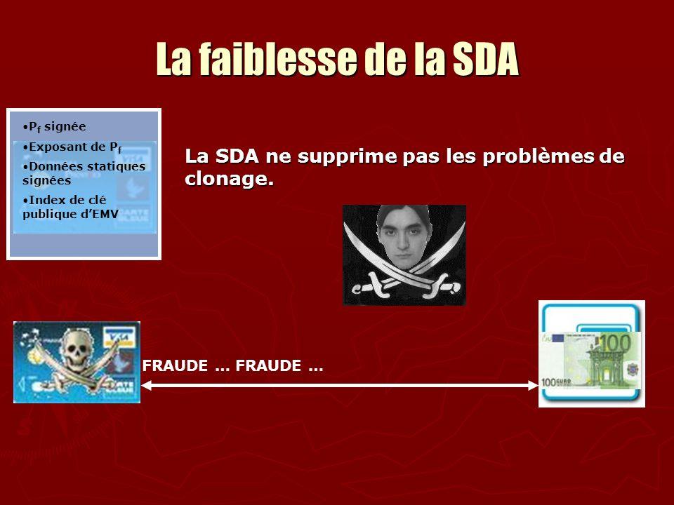 La faiblesse de la SDA P f signée Exposant de P f Données statiques signées Index de clé publique dEMV La SDA ne supprime pas les problèmes de clonage