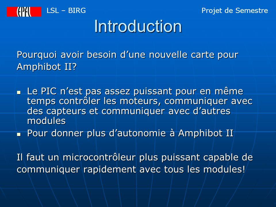 Hardware LSL – BIRG Projet de Semestre μc ARM μc PIC Prog PIC Prog ARM ARM LEDs PIC LEDs Sensor 1 Sensor 2 Salam_power Ext I2C Reg 5 V CAN ctrl