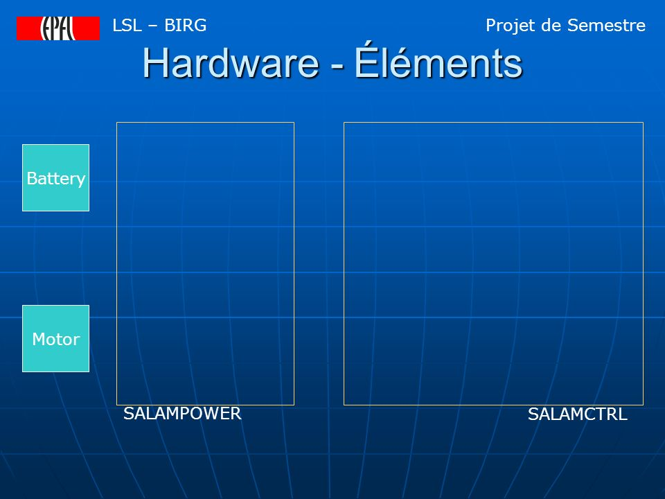 Hardware - Microcontrôleurs Battery Motor XTAL μc ARM μc PIC SALAMPOWER LSL – BIRG Projet de Semestre SALAMCTRL