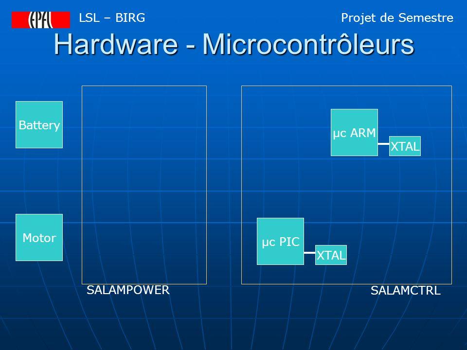 Hardware - Énergie Battery Motor 3.3 V 1.8 VXTAL Battery Manager 5 V μc ARM μc PIC SALAMPOWER LSL – BIRG Projet de Semestre SALAMCTRL