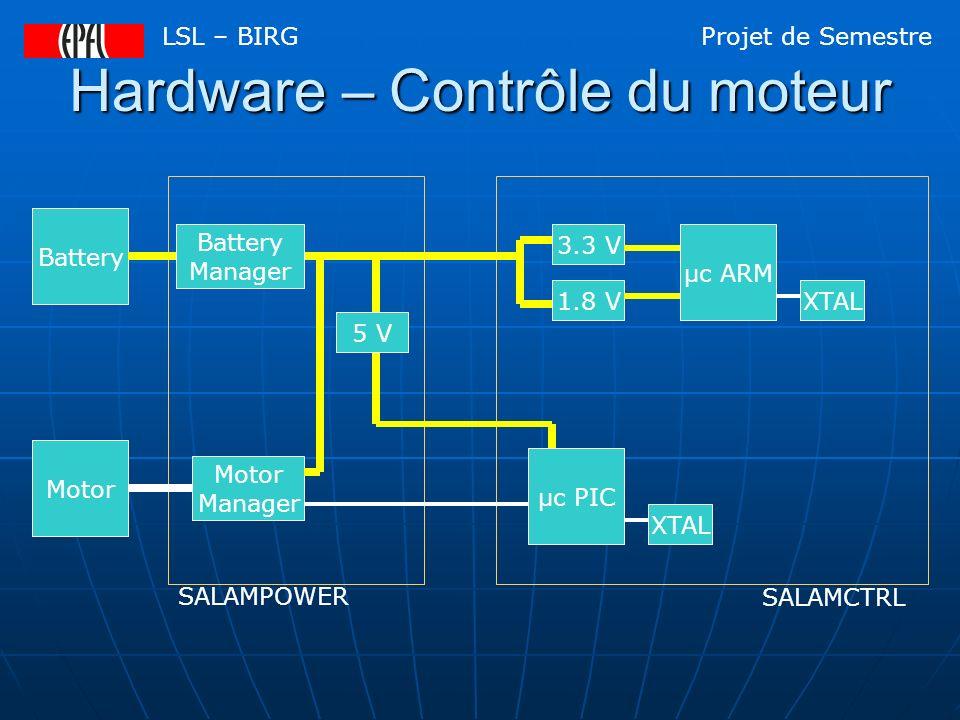 Hardware – Moteur & Batterie Battery Motor 3.3 V 1.8 VXTAL Motor Manager 5 V SALAMPOWER LSL – BIRG Projet de Semestre SALAMCTRL I2C Bus Battery Manager μc ARM μc PIC