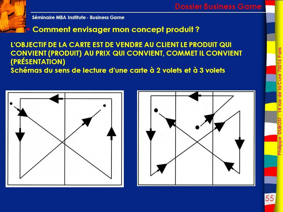 55 Philippe DUBOST, 14 rue de la Cure 75016 Paris Séminaire MBA Institute - Business Game Comment envisager mon concept produit ? Dossier Business Gam