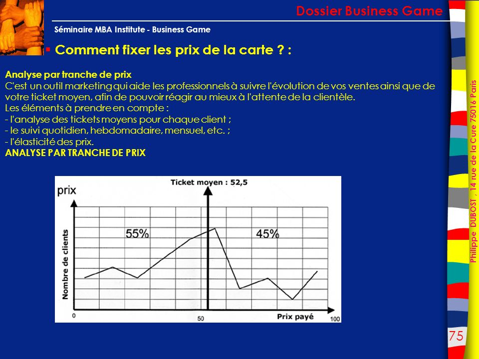 75 Philippe DUBOST, 14 rue de la Cure 75016 Paris Séminaire MBA Institute - Business Game Comment fixer les prix de la carte ? : Dossier Business Game