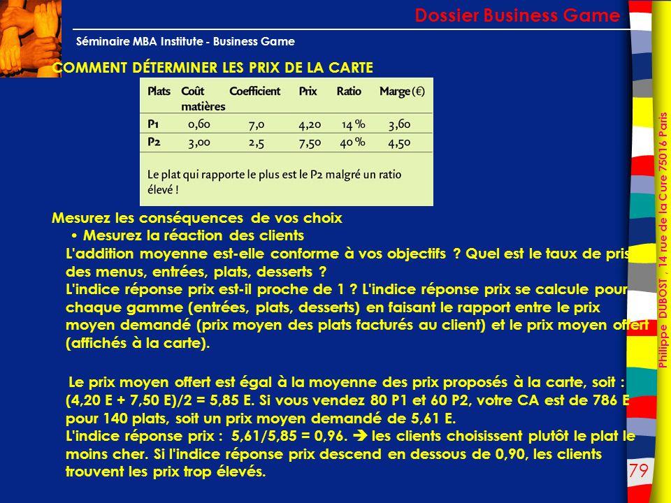 79 Philippe DUBOST, 14 rue de la Cure 75016 Paris Séminaire MBA Institute - Business Game COMMENT DÉTERMINER LES PRIX DE LA CARTE Mesurez les conséque