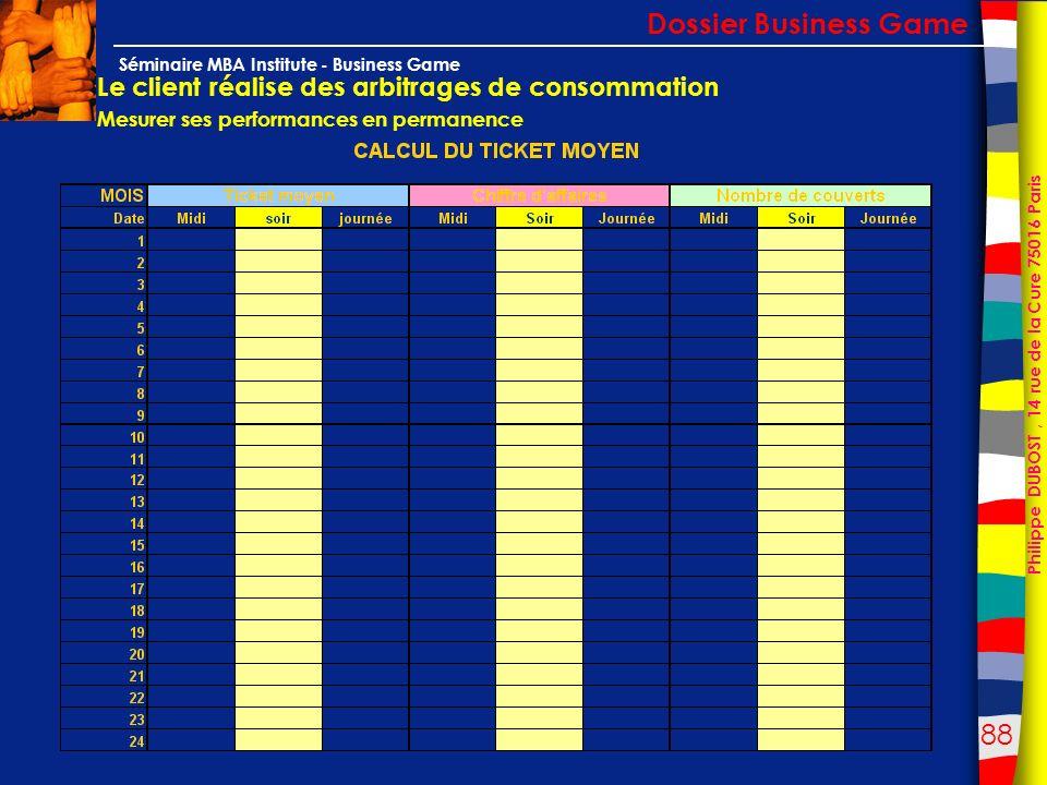 88 Philippe DUBOST, 14 rue de la Cure 75016 Paris Séminaire MBA Institute - Business Game Le client réalise des arbitrages de consommation Mesurer ses