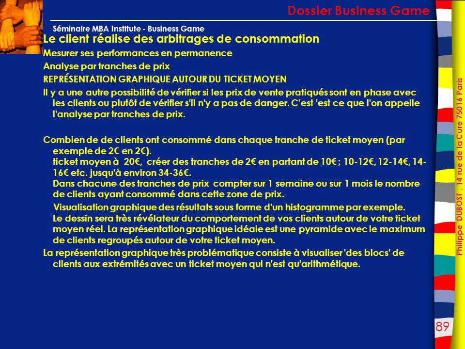 89 Philippe DUBOST, 14 rue de la Cure 75016 Paris Séminaire MBA Institute - Business Game Le client réalise des arbitrages de consommation Mesurer ses