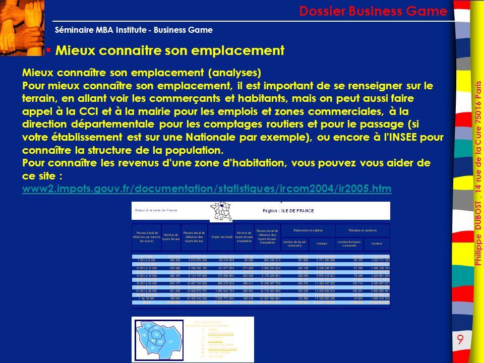 30 Philippe DUBOST, 14 rue de la Cure 75016 Paris Séminaire MBA Institute - Business Game Le cas dune reprise détablissement Dossier Business Game Les différents types d emplacement : les exemples en images