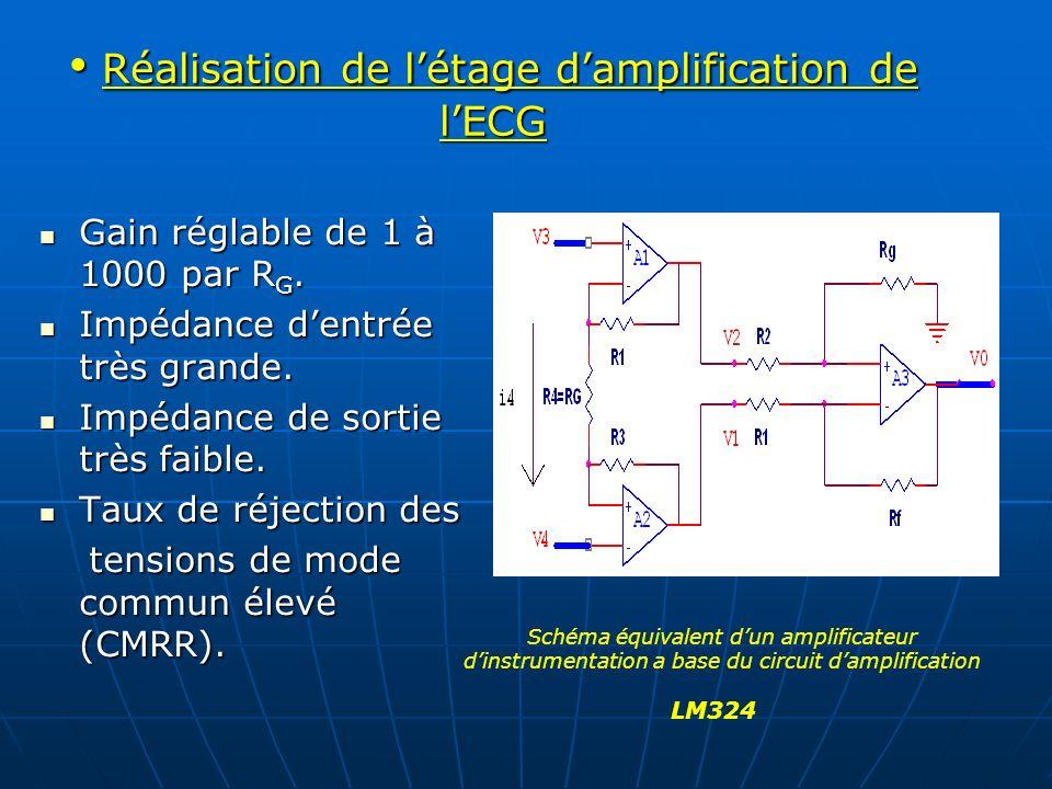 Réalisation de létage damplification de lECG Réalisation de létage damplification de lECG Gain réglable de 1 à 1000 par R G. Gain réglable de 1 à 1000