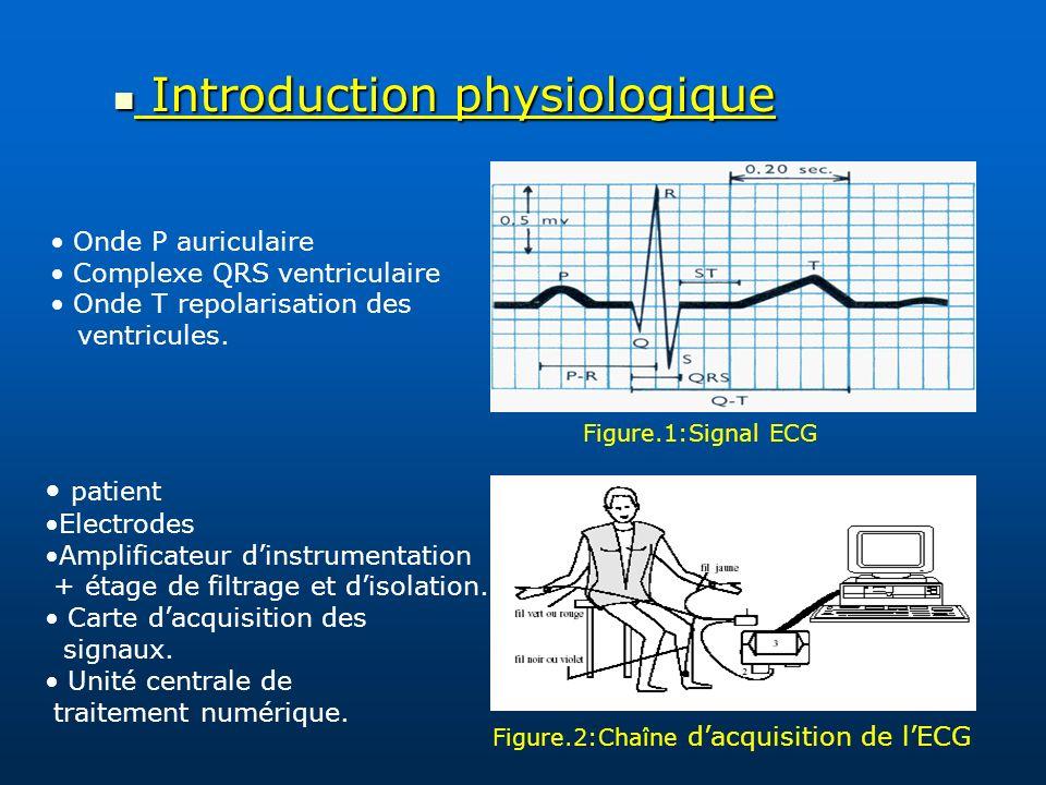 Introduction physiologique Introduction physiologique Figure.1:Signal ECG Figure.2:Chaîne dacquisition de lECG Onde P auriculaire Complexe QRS ventric