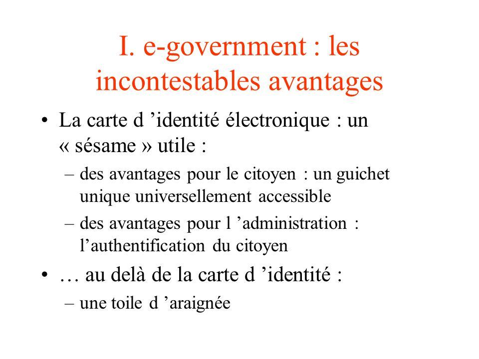 I. e-government : les incontestables avantages La carte d identité électronique : un « sésame » utile : –des avantages pour le citoyen : un guichet un