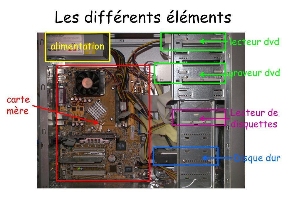 Les différents éléments carte mère alimentation lecteur dvd graveur dvd Lecteur de disquettes Disque dur