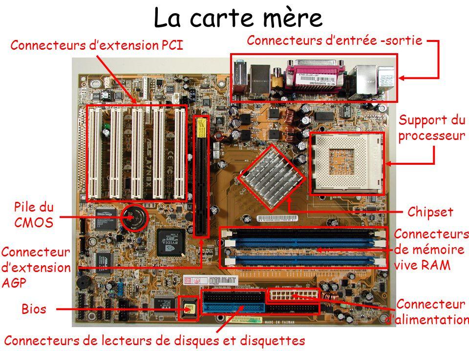 La carte mère Connecteurs dentrée -sortie Connecteurs dextension PCI Connecteur dextension AGP Connecteurs de mémoire vive RAM Connecteurs de lecteurs