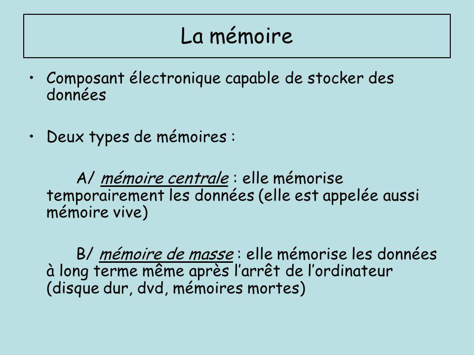 La mémoire Composant électronique capable de stocker des données Deux types de mémoires : A/ mémoire centrale : elle mémorise temporairement les donné
