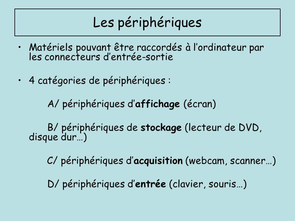 Les périphériques Matériels pouvant être raccordés à lordinateur par les connecteurs dentrée-sortie 4 catégories de périphériques : A/ périphériques d