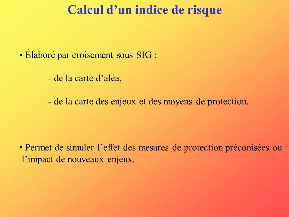 Calcul dun indice de risque Élaboré par croisement sous SIG : - de la carte daléa, - de la carte des enjeux et des moyens de protection. Permet de sim