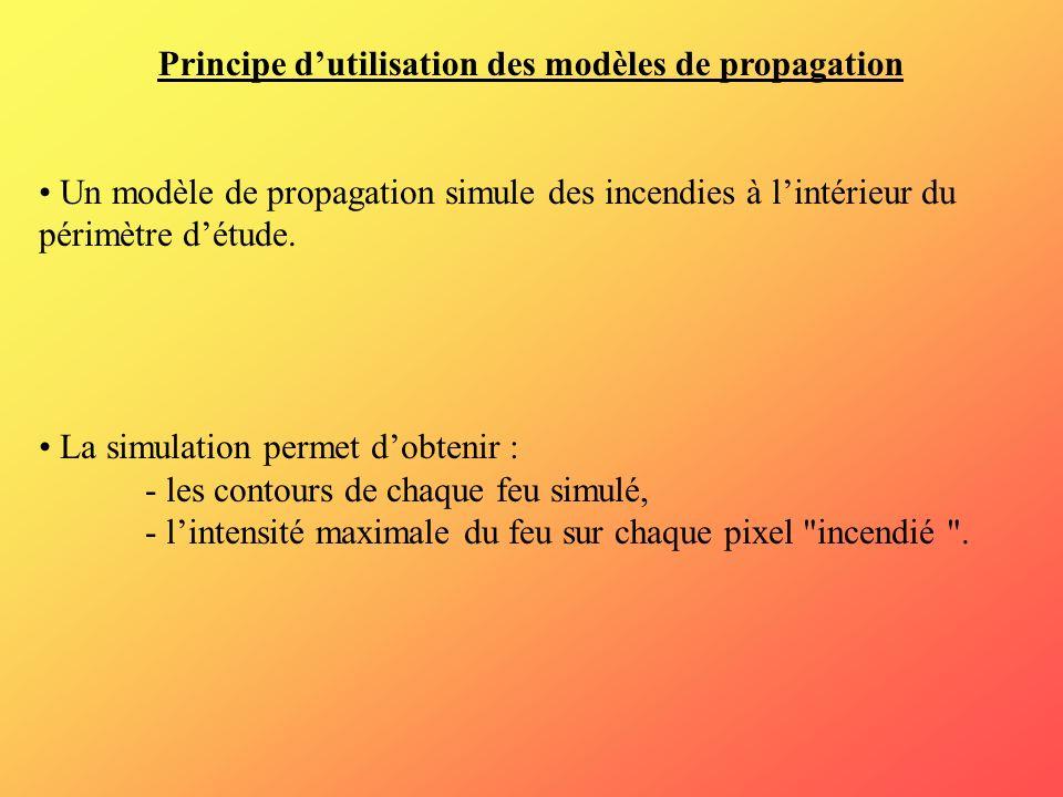 Principe dutilisation des modèles de propagation Un modèle de propagation simule des incendies à lintérieur du périmètre détude. La simulation permet