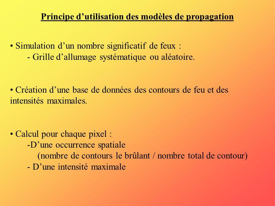 Principe dutilisation des modèles de propagation Simulation dun nombre significatif de feux : - Grille dallumage systématique ou aléatoire. Création d