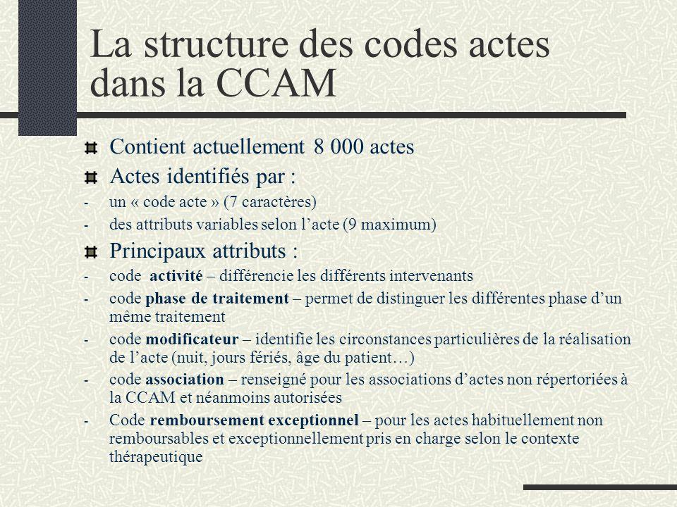 Les principes généraux de la CCAM Fondée sur le principe de lacte global : chaque libellé comprend lensemble des gestes nécessaires à la réalisation d