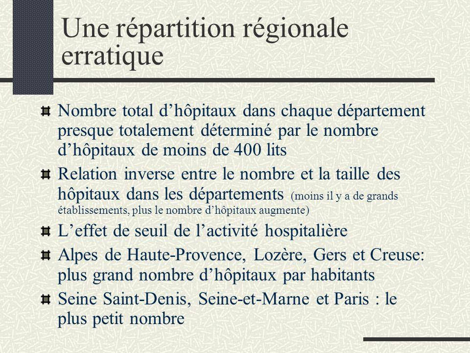 Des moyens dispersés Des moyens dispersés et atomisés 4,8 établissements pour 100 000 habitants en France (4,2 en Allemagne ; 2,3 au RU; 2,2 en Italie