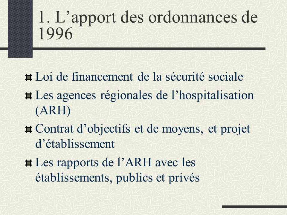 Activité de lhôpital, activités des hôpitaux 1. Lapport des ordonnances de 1996 2. La planification hospitalière 3. Autonomie de principe et tutelle a