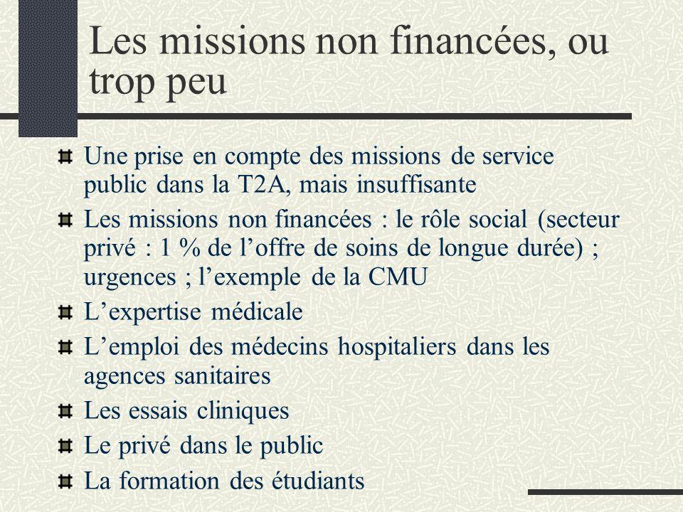 Conséquences Multiplication des structures de soins : un nombre élevé demplois hospitaliers 1,2 million demplois : autant quen All. (20 millions dh. e