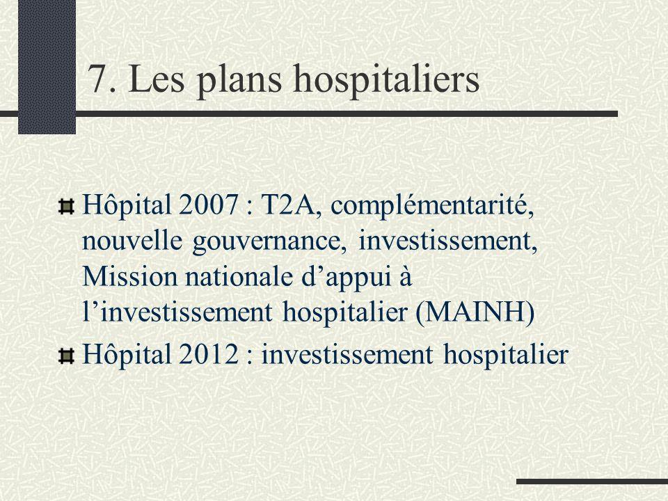 Les missions non financées, ou trop peu Une prise en compte des missions de service public dans la T2A, mais insuffisante Les missions non financées :