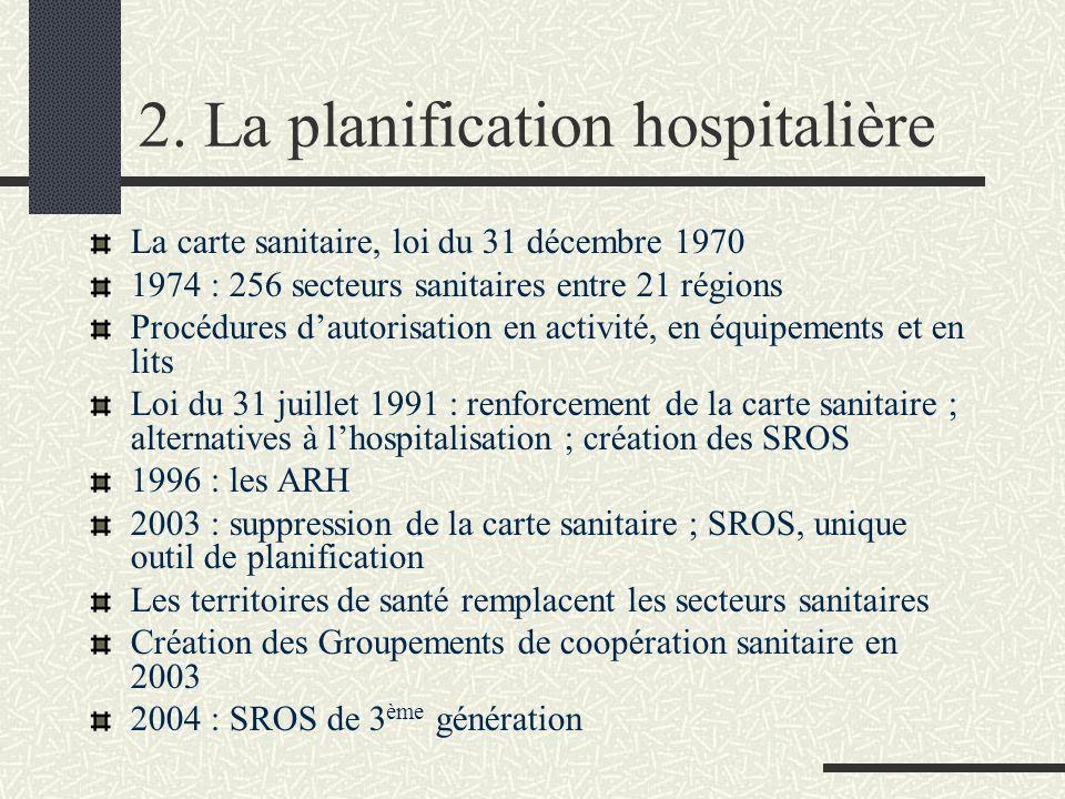 1. Lapport des ordonnances de 1996 Loi de financement de la sécurité sociale Les agences régionales de lhospitalisation (ARH) Contrat dobjectifs et de