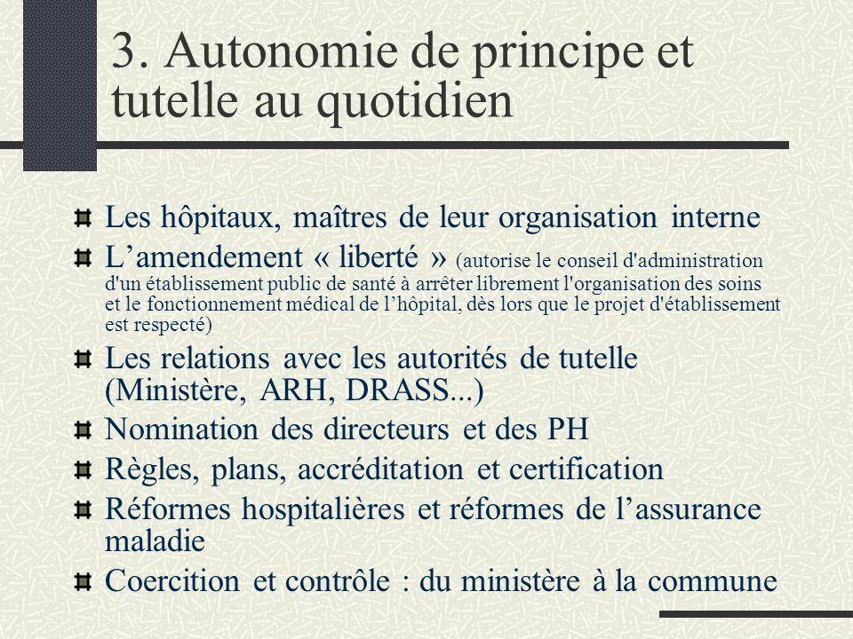 2. La planification hospitalière La carte sanitaire, loi du 31 décembre 1970 1974 : 256 secteurs sanitaires entre 21 régions Procédures dautorisation