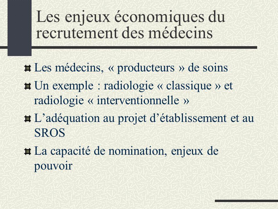Les enjeux économiques du recrutement des médecins Les médecins, « producteurs » de soins Un exemple : radiologie « classique » et radiologie « interventionnelle » Ladéquation au projet détablissement et au SROS La capacité de nomination, enjeux de pouvoir