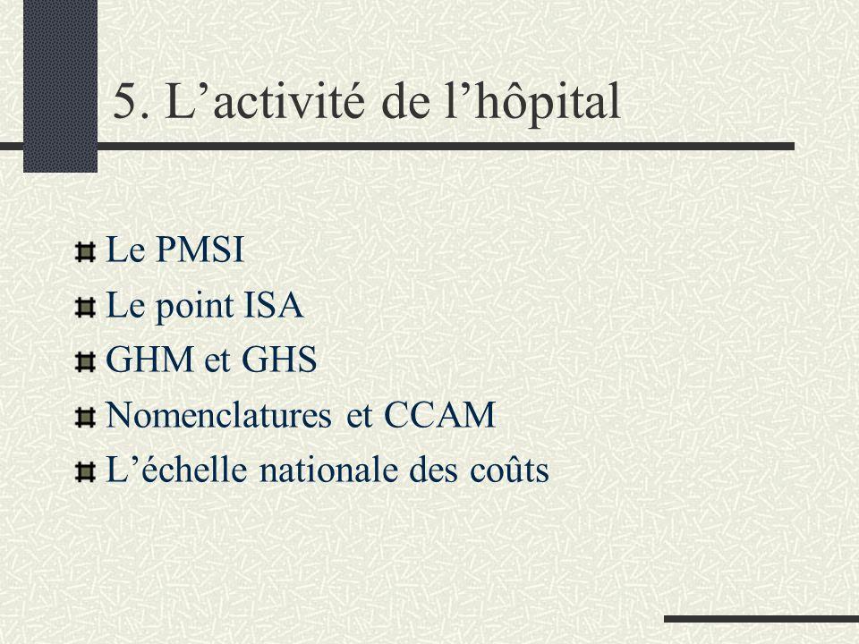 Les enjeux économiques du recrutement des médecins Les médecins, « producteurs » de soins Un exemple : radiologie « classique » et radiologie « interv