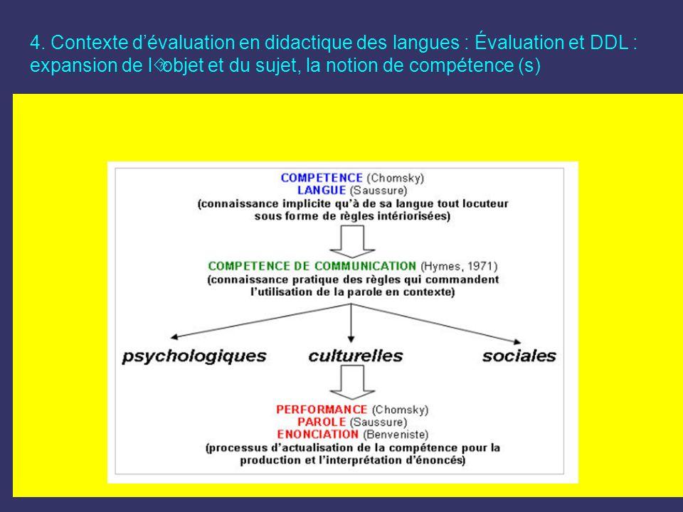 4. Contexte dévaluation en didactique des langues : Évaluation et DDL : expansion de l´objet et du sujet, la notion de compétence (s)