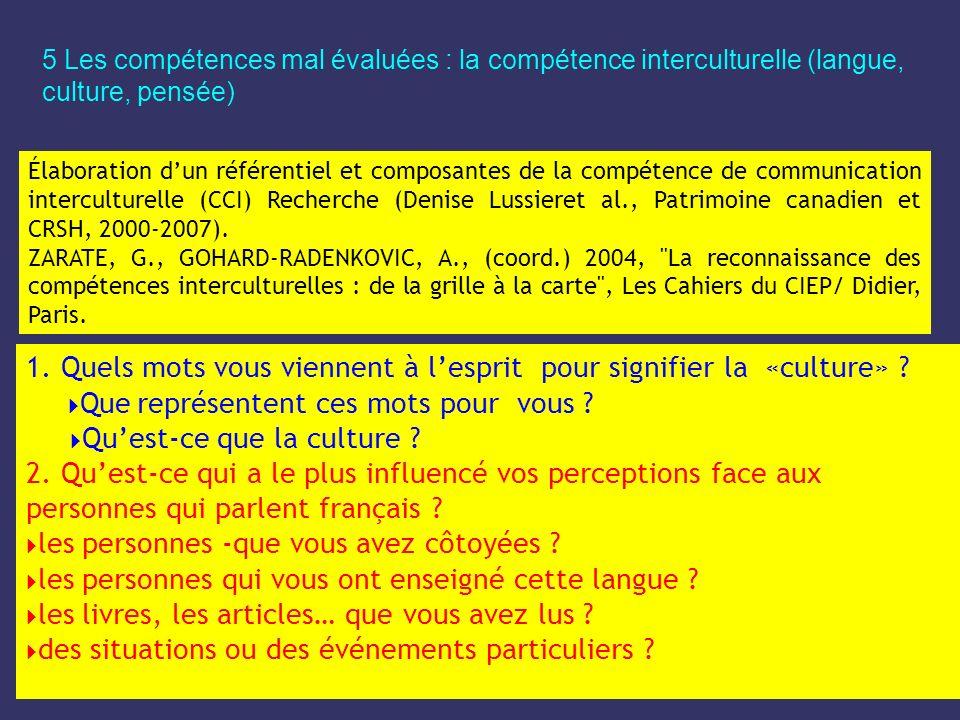 5 Les compétences mal évaluées : la compétence interculturelle (langue, culture, pensée) 1. Quels mots vous viennent à lesprit pour signifier la «cult