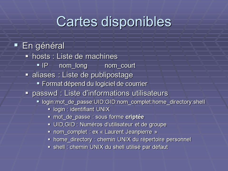 Cartes disponibles En général En général hosts : Liste de machines hosts : Liste de machines IPnom_longnom_court IPnom_longnom_court aliases : Liste d