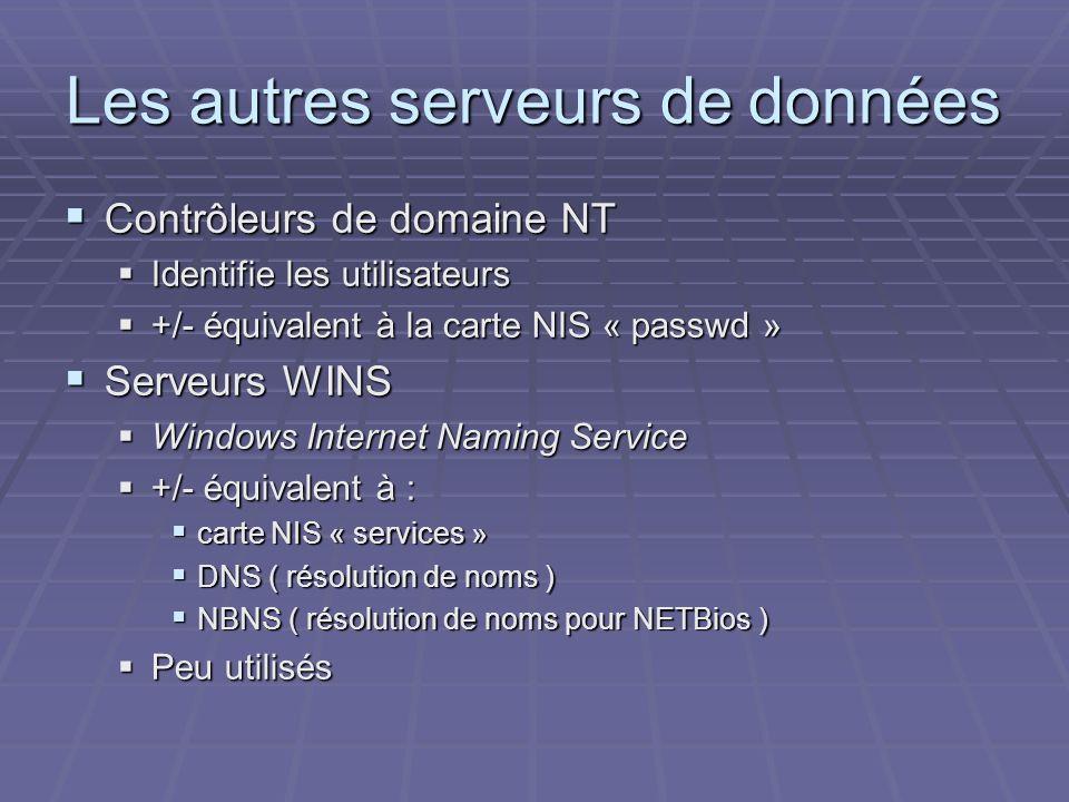 Les autres serveurs de données Contrôleurs de domaine NT Contrôleurs de domaine NT Identifie les utilisateurs Identifie les utilisateurs +/- équivalen