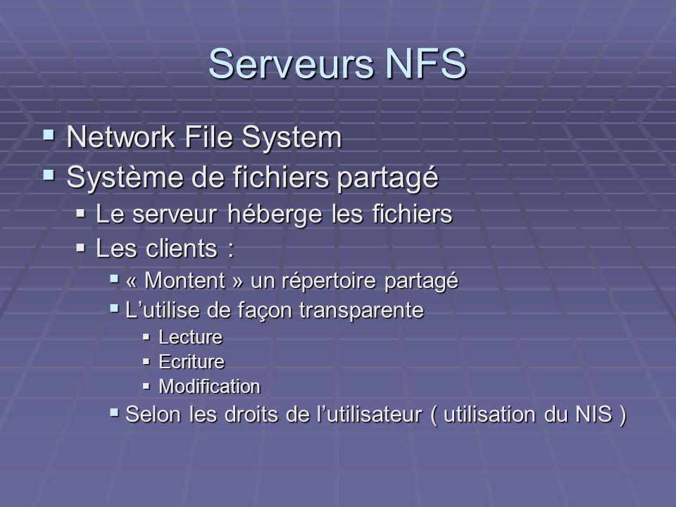 Serveurs NFS Network File System Network File System Système de fichiers partagé Système de fichiers partagé Le serveur héberge les fichiers Le serveu
