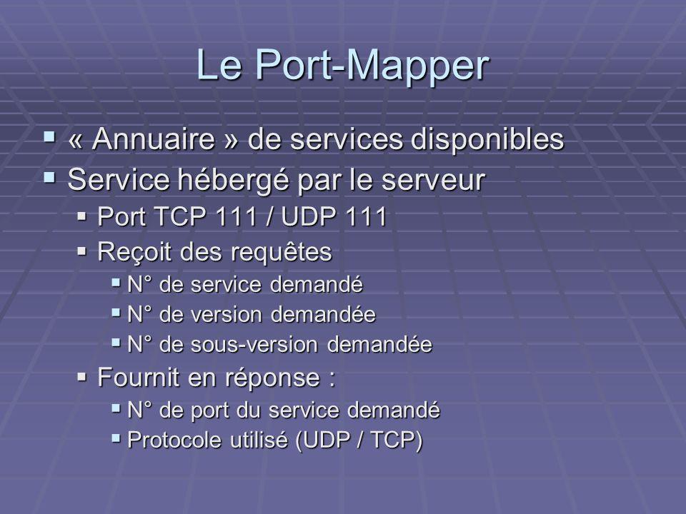 Le Port-Mapper « Annuaire » de services disponibles « Annuaire » de services disponibles Service hébergé par le serveur Service hébergé par le serveur