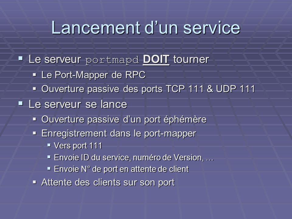 Lancement dun service Le serveur portmapd DOIT tourner Le serveur portmapd DOIT tourner Le Port-Mapper de RPC Le Port-Mapper de RPC Ouverture passive