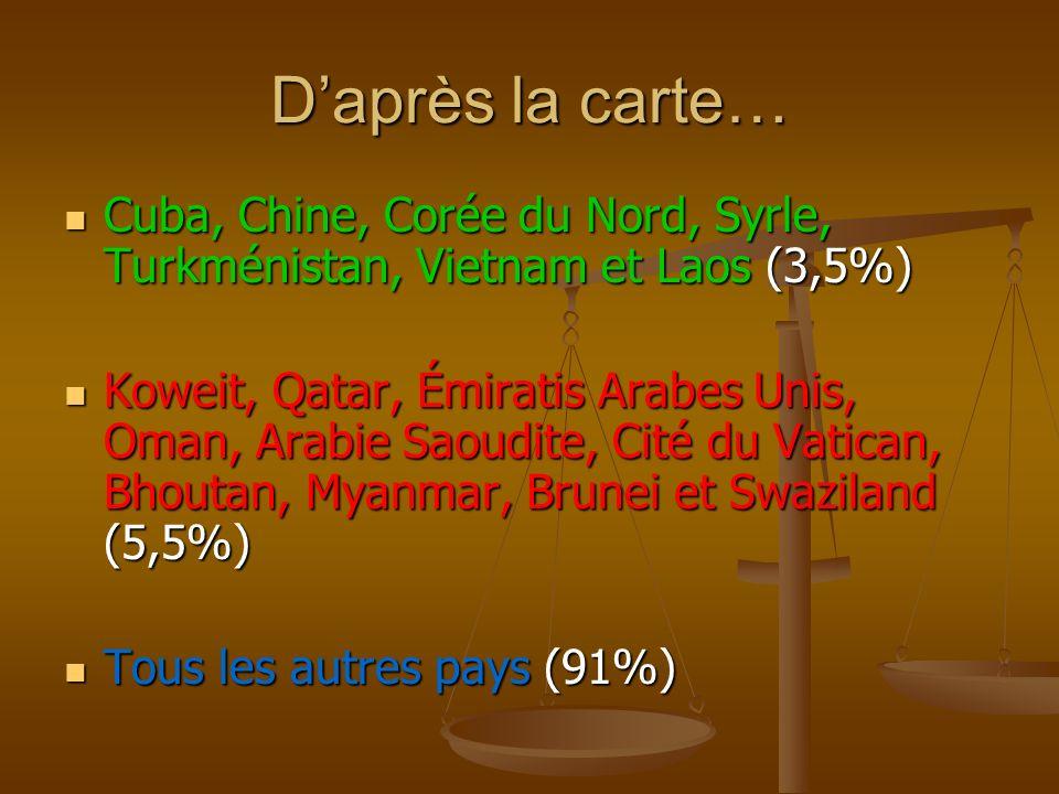 Pratiquement seulement la démocratie??.Croyez-vous vraiment que 91% des pays sont démocratiques.