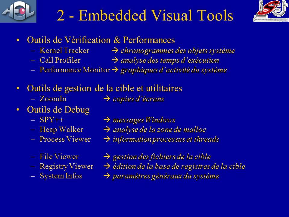 2 - Embedded Visual Tools Outils de Vérification & Performances chronogrammes des objets système –Kernel Tracker chronogrammes des objets système anal