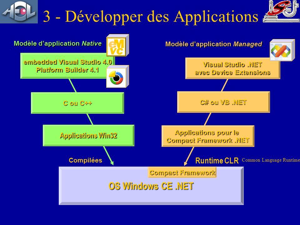 3 - Développer des Applications OS Windows CE.NET Runtime CLR Modèle dapplication Managed Visual Studio.NET avec Device Extensions C# ou VB.NET Applic
