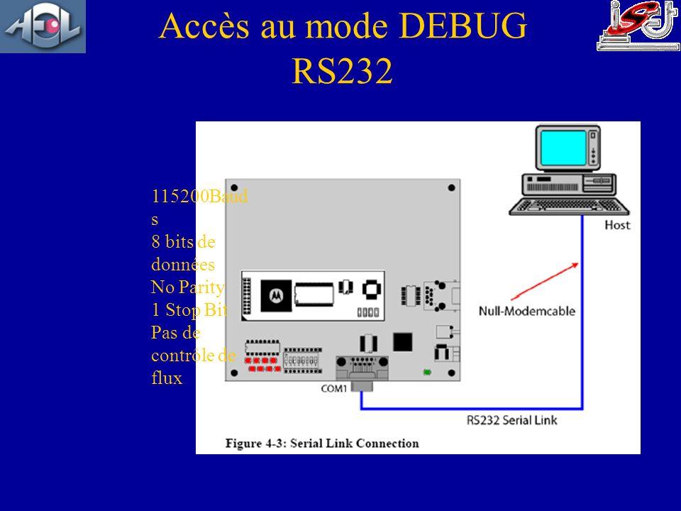 Accès au mode DEBUG RS232 115200Baud s 8 bits de données No Parity 1 Stop Bit Pas de contrôle de flux