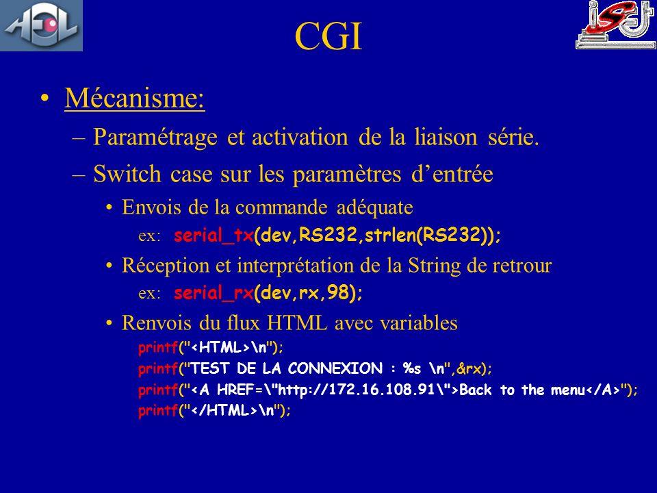 Mécanisme: –Paramétrage et activation de la liaison série. –Switch case sur les paramètres dentrée Envois de la commande adéquate ex: serial_tx(dev,RS