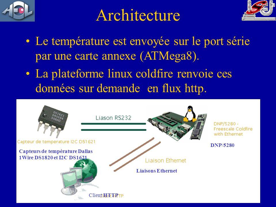 Le température est envoyée sur le port série par une carte annexe (ATMega8). La plateforme linux coldfire renvoie ces données sur demande en flux http