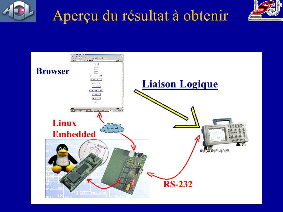 Aperçu du résultat à obtenir Liaison Logique Linux Embedded Browser RS-232