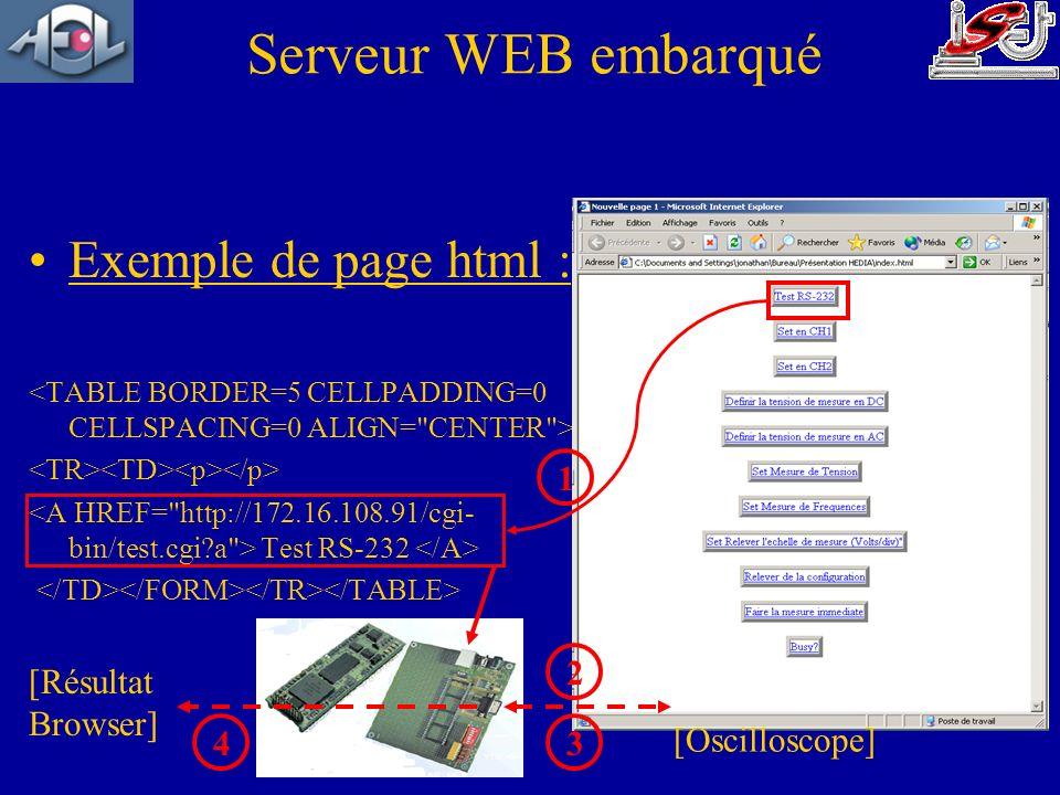 Exemple de page html : Test RS-232 [Oscilloscope] [Résultat Browser] 1 2 34 Serveur WEB embarqué