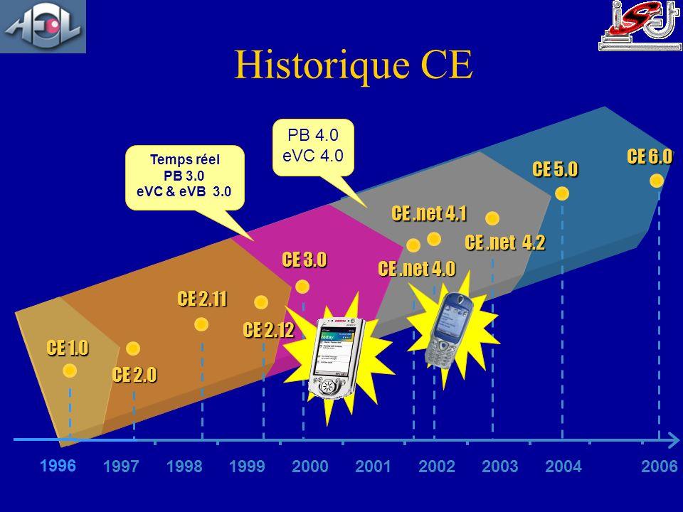 Historique CE 20002001200219991998200320041997 1996 CE 2.11 CE 2.12 CE 3.0 CE.net 4.0 CE.net 4.1 CE.net 4.2 CE 5.0 CE 1.0 CE 2.0 Temps réel PB 3.0 eVC