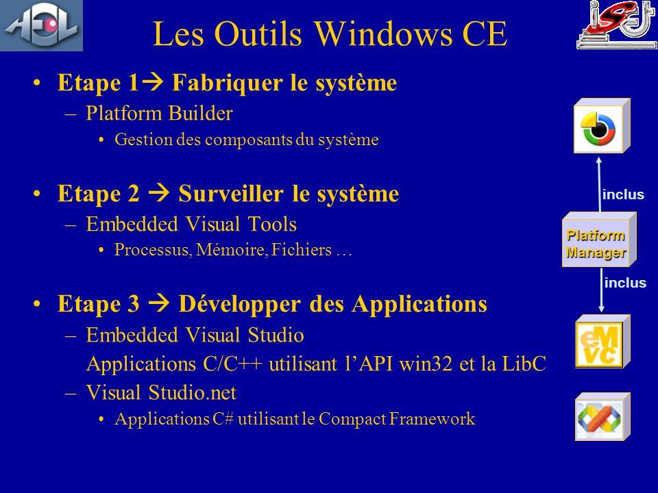 Les Outils Windows CE Etape 1 Fabriquer le système –Platform Builder Gestion des composants du système Etape 2 Surveiller le système –Embedded Visual
